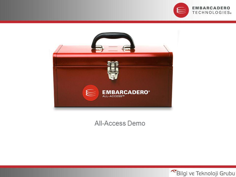 All-Access Demo