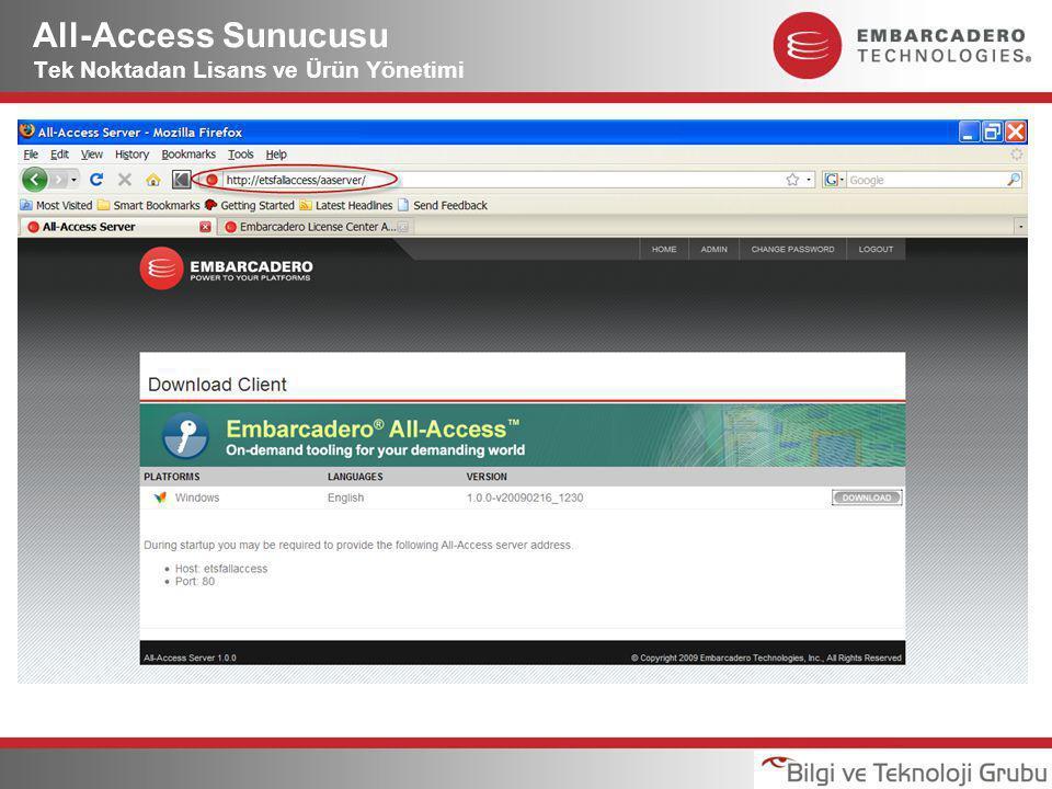 All-Access Sunucusu Tek Noktadan Lisans ve Ürün Yönetimi
