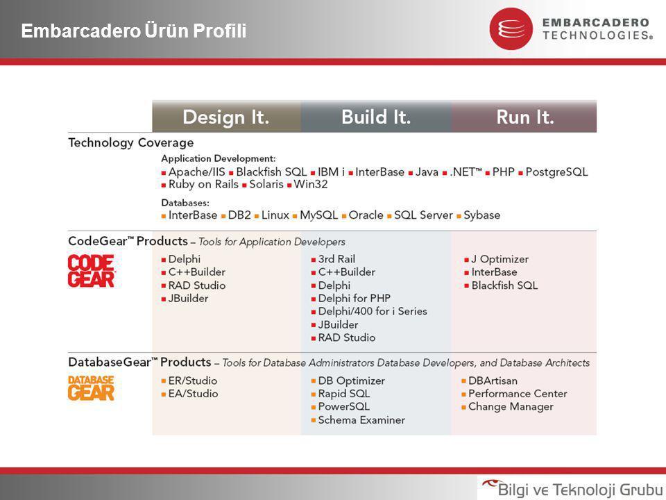 Müşterilerimiz • Embarcadero Ürünleri; •BT süreçlerinin iyileştirilmesinde, bağımsız yazılım geliştiricileri tarafından, veritabanı geliştiricilerince, büyük kurumsal yazılım ekiplerince kullanılıyor.
