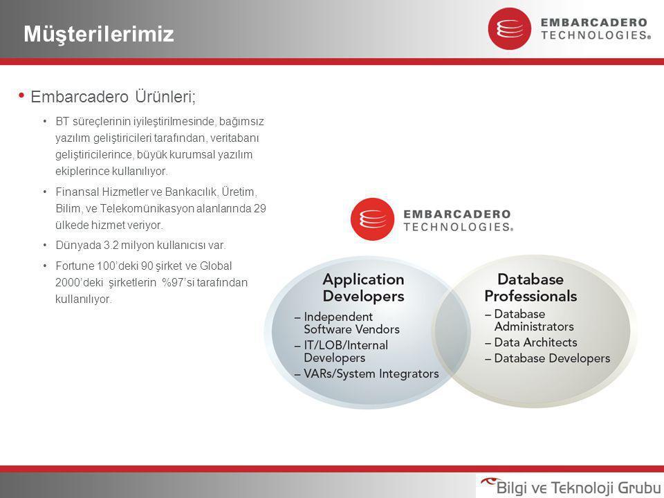 Embarcadero Technologies Sektördeki Durum • Finansal açıdan IT ve AR-GE bütçeleri yoğun incelemeye alınmıştır.