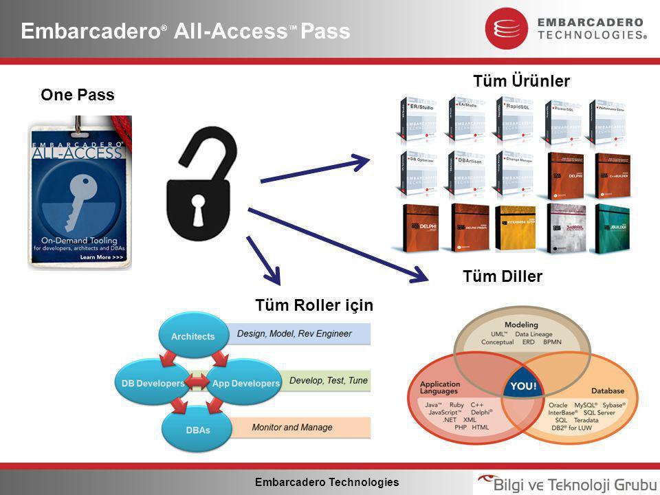 Embarcadero Technologies Embarcadero ® All-Access ™ Pass Tüm Diller One Pass Tüm Ürünler Tüm Roller için