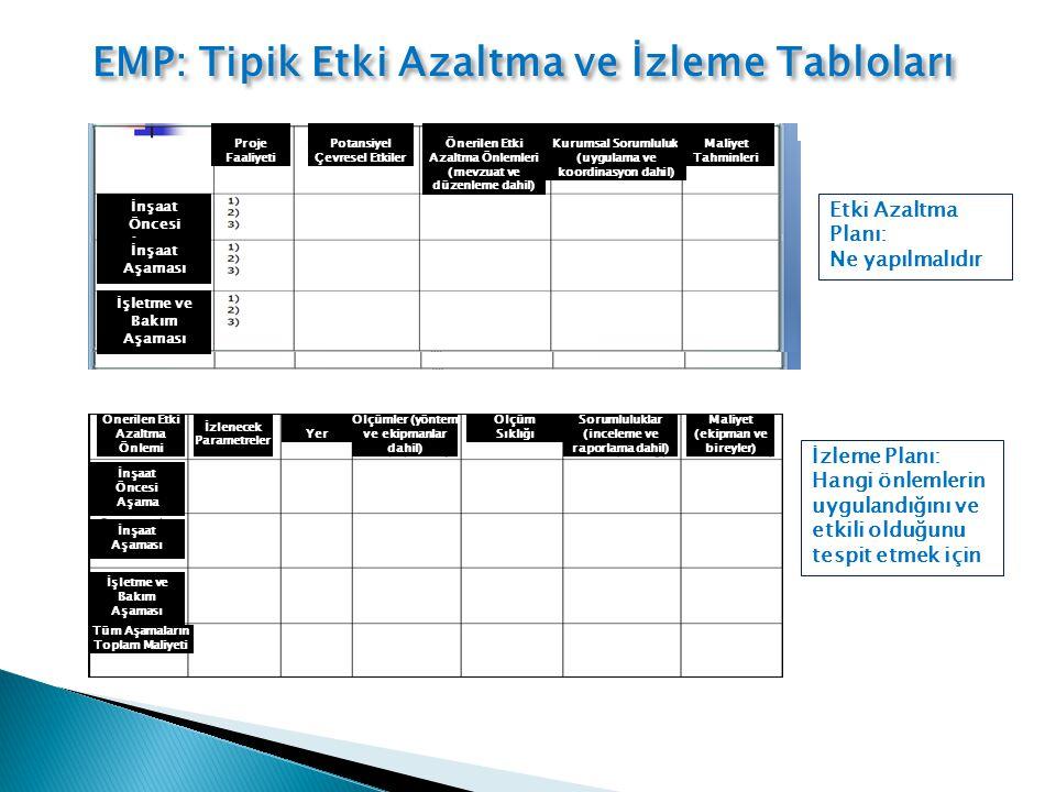 Etki Azaltma Planı: Ne yapılmalıdır İzleme Planı: Hangi önlemlerin uygulandığını ve etkili olduğunu tespit etmek için EMP: Tipik Etki Azaltma ve İzlem