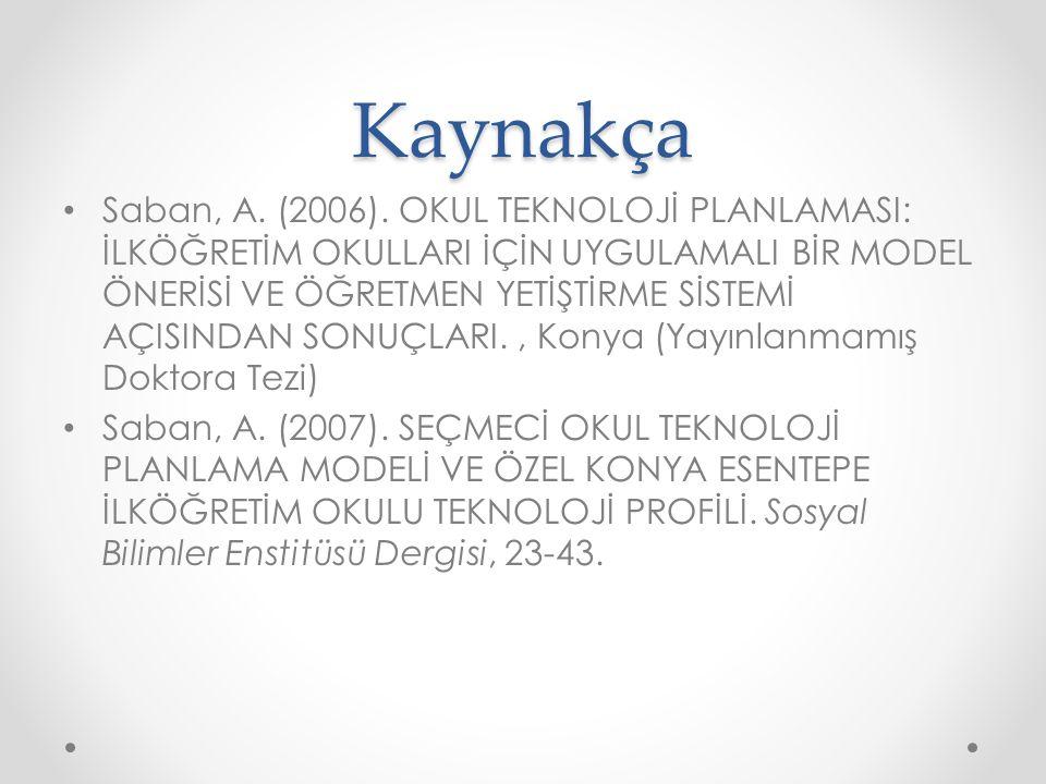Kaynakça • Saban, A.(2006).