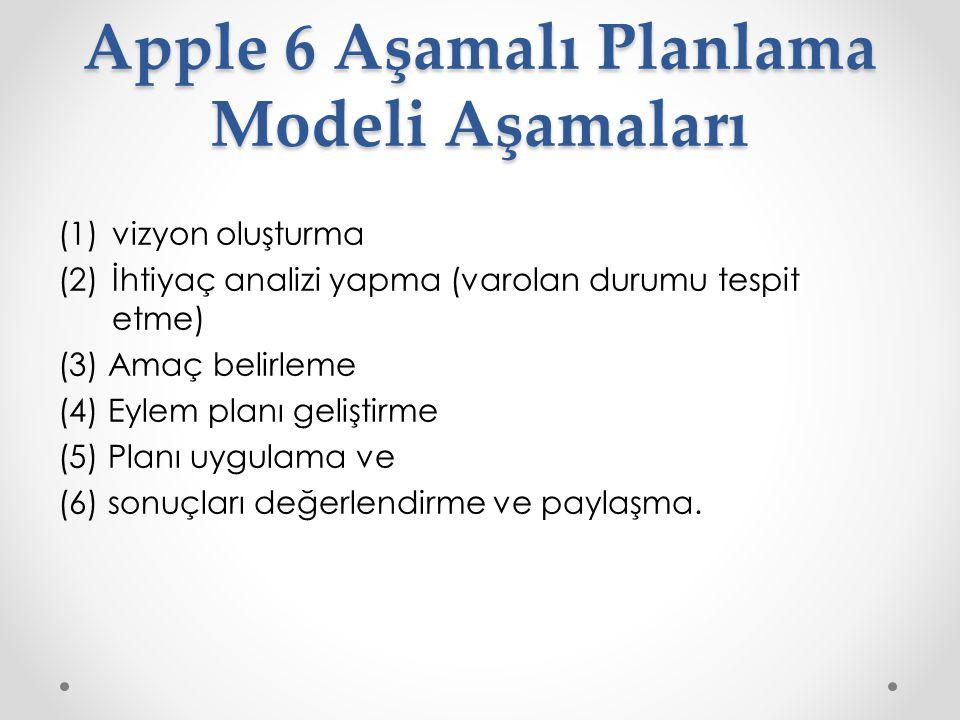 Apple 6 Aşamalı Planlama Modeli Aşamaları (1)vizyon oluşturma (2)İhtiyaç analizi yapma (varolan durumu tespit etme) (3) Amaç belirleme (4) Eylem planı geliştirme (5) Planı uygulama ve (6) sonuçları değerlendirme ve paylaşma.