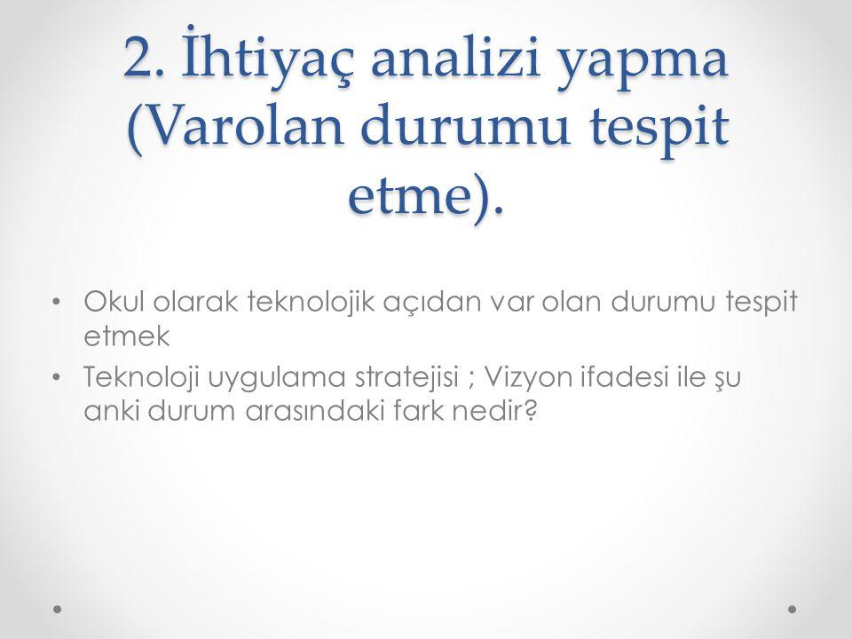 2.İhtiyaç analizi yapma (Varolan durumu tespit etme).