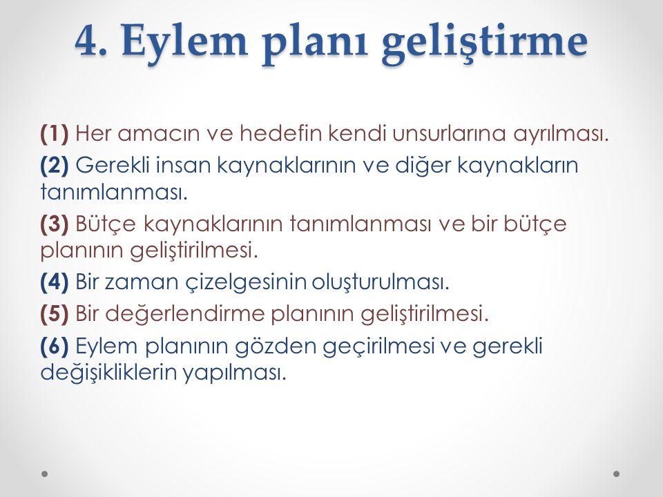 4.Eylem planı geliştirme (1) Her amacın ve hedefin kendi unsurlarına ayrılması.