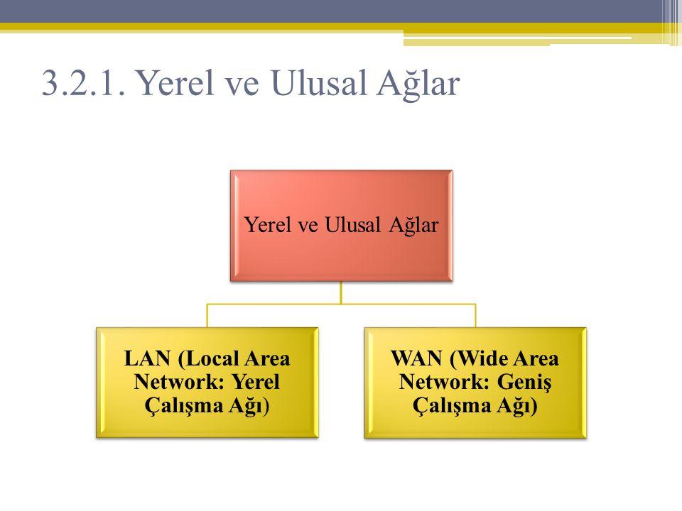 Yerel ve Ulusal Ağlar LAN (Local Area Network: Yerel Çalışma Ağı) WAN (Wide Area Network: Geniş Çalışma Ağı) 3.2.1. Yerel ve Ulusal Ağlar