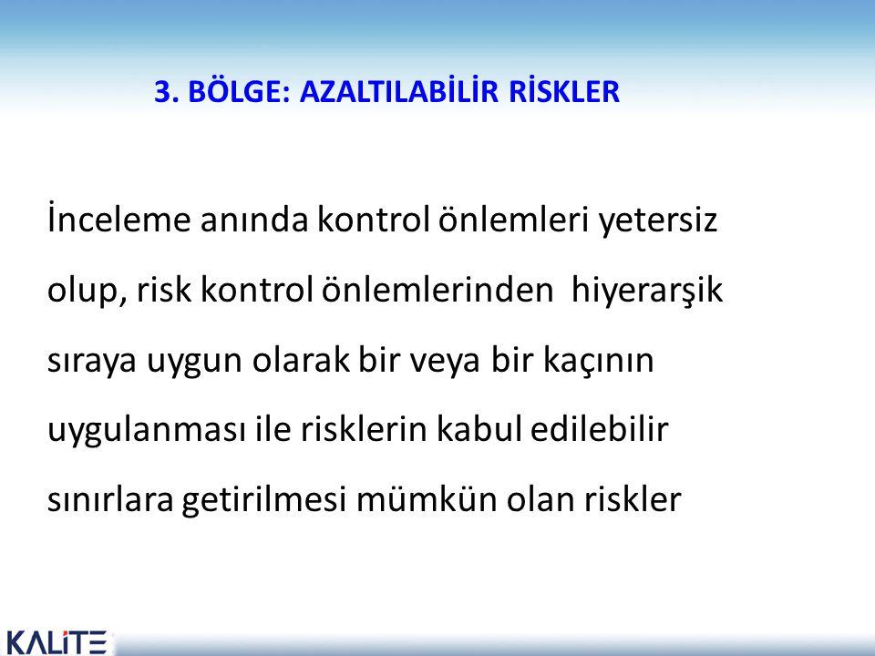 3. BÖLGE: AZALTILABİLİR RİSKLER İnceleme anında kontrol önlemleri yetersiz olup, risk kontrol önlemlerinden hiyerarşik sıraya uygun olarak bir veya bi