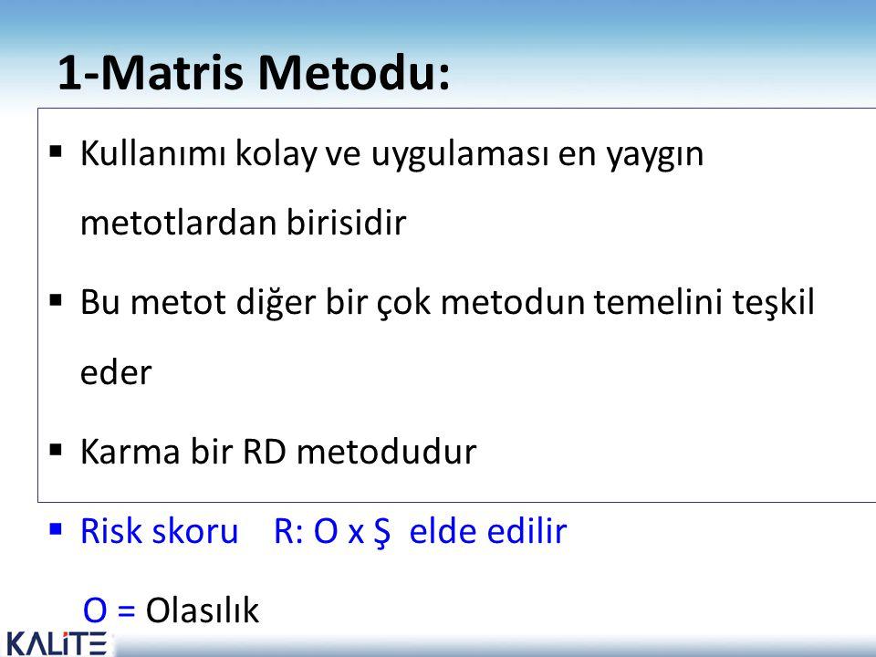 1-Matris Metodu:  Kullanımı kolay ve uygulaması en yaygın metotlardan birisidir  Bu metot diğer bir çok metodun temelini teşkil eder  Karma bir RD