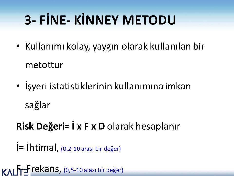 3- FİNE- KİNNEY METODU • Kullanımı kolay, yaygın olarak kullanılan bir metottur • İşyeri istatistiklerinin kullanımına imkan sağlar Risk Değeri= İ x F