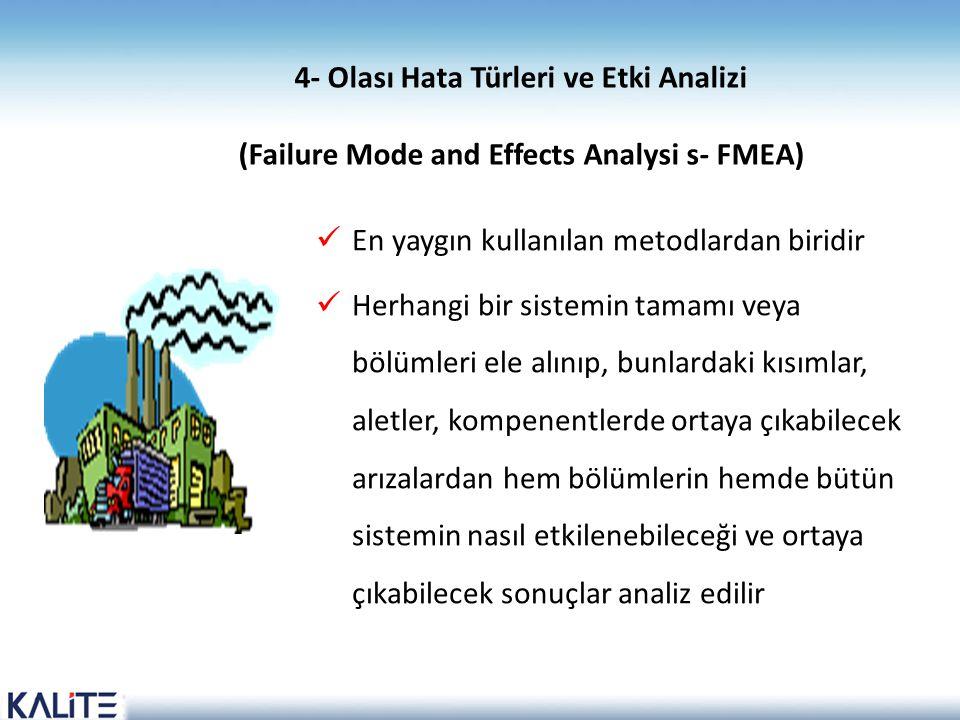 4- Olası Hata Türleri ve Etki Analizi (Failure Mode and Effects Analysi s- FMEA)  En yaygın kullanılan metodlardan biridir  Herhangi bir sistemin ta