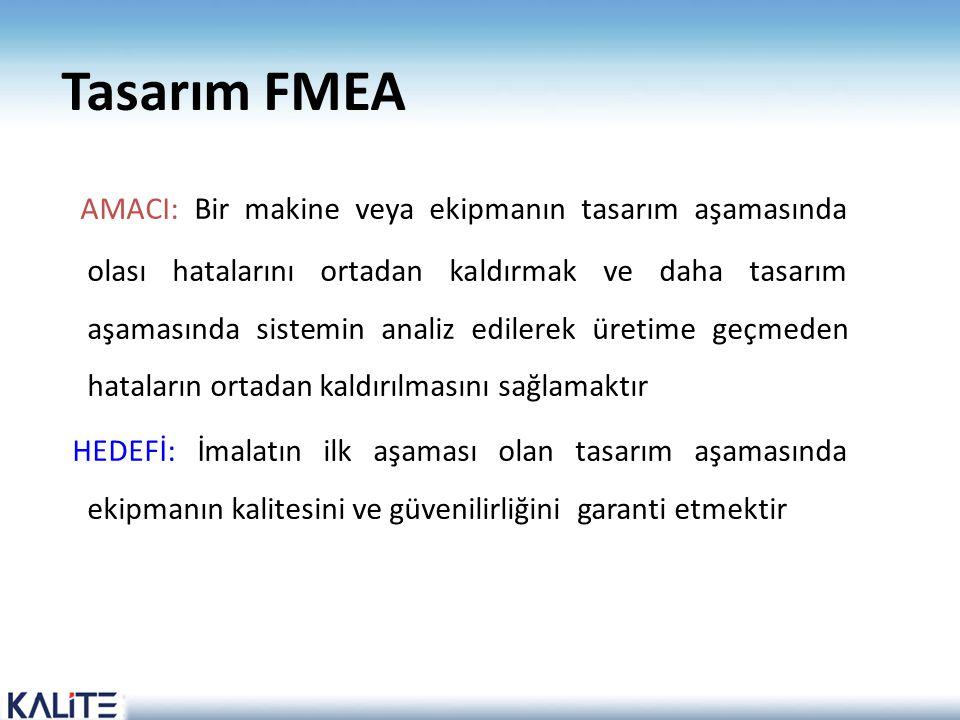 Tasarım FMEA AMACI: Bir makine veya ekipmanın tasarım aşamasında olası hatalarını ortadan kaldırmak ve daha tasarım aşamasında sistemin analiz edilere