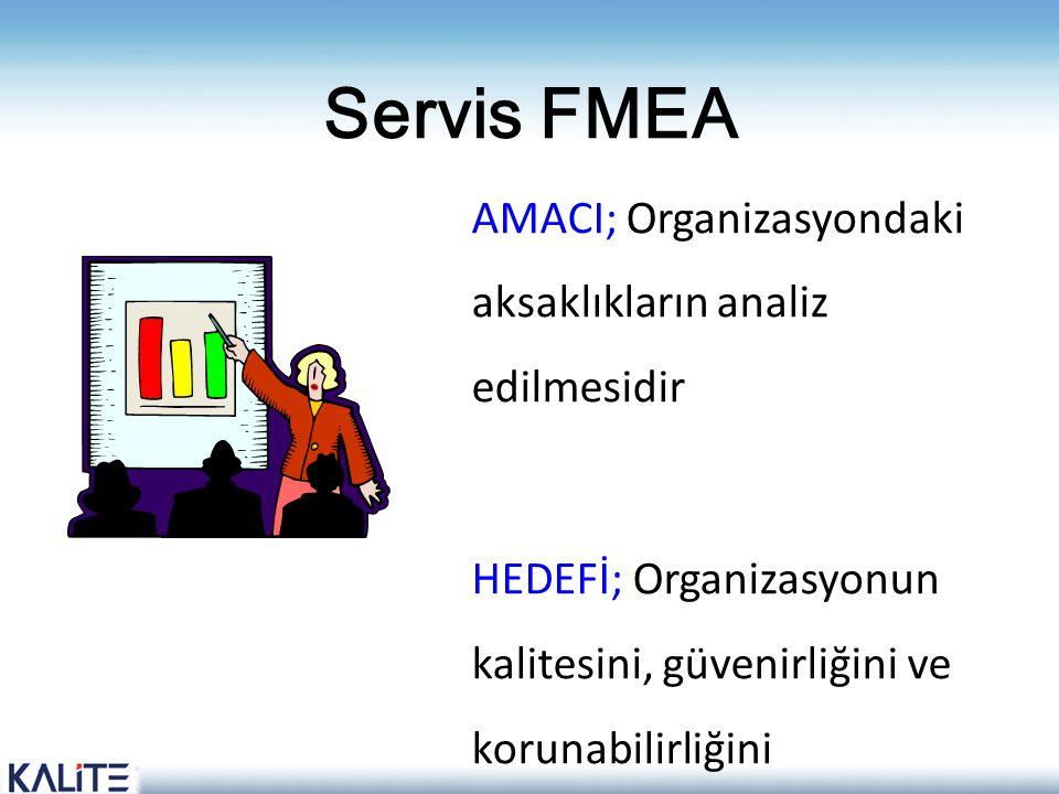 Servis FMEA AMACI; Organizasyondaki aksaklıkların analiz edilmesidir HEDEFİ; Organizasyonun kalitesini, güvenirliğini ve korunabilirliğini artırmaktır
