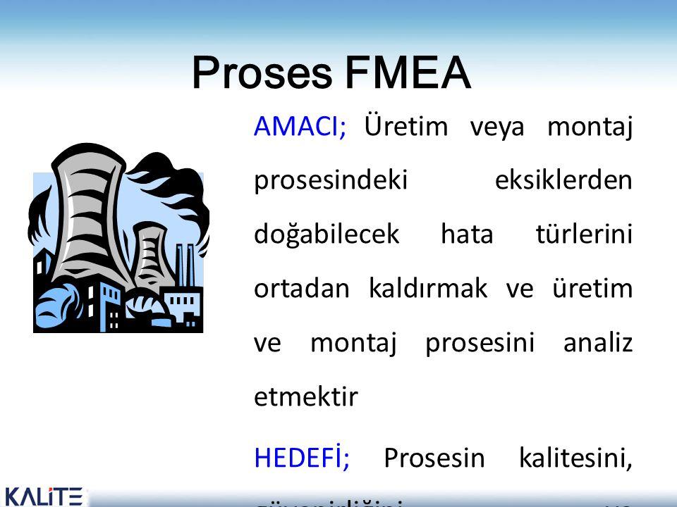Proses FMEA AMACI; Üretim veya montaj prosesindeki eksiklerden doğabilecek hata türlerini ortadan kaldırmak ve üretim ve montaj prosesini analiz etmek