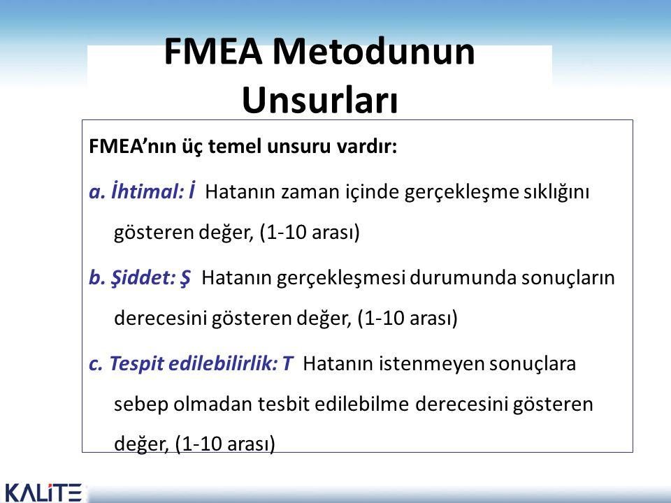 FMEA Metodunun Unsurları FMEA'nın üç temel unsuru vardır: a. İhtimal: İ Hatanın zaman içinde gerçekleşme sıklığını gösteren değer, (1-10 arası) b. Şid