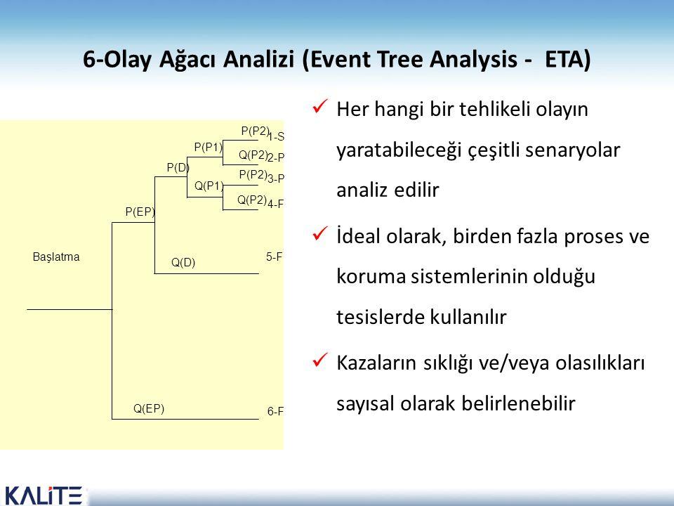 6-Olay Ağacı Analizi (Event Tree Analysis - ETA)  Her hangi bir tehlikeli olayın yaratabileceği çeşitli senaryolar analiz edilir  İdeal olarak, bird