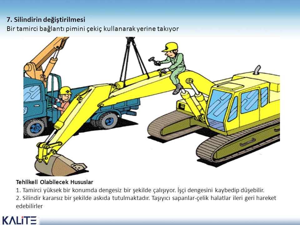 Tehlikeli Olabilecek Hususlar 1. Tamirci yüksek bir konumda dengesiz bir şekilde çalışıyor. İşçi dengesini kaybedip düşebilir. 2. Silindir kararsız bi