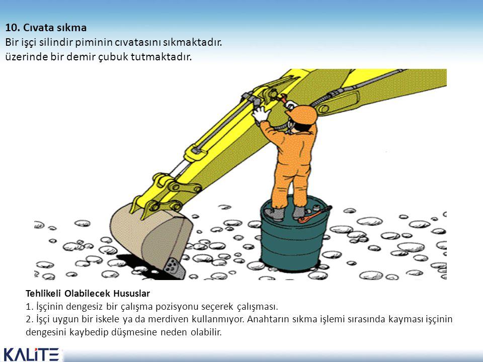 Tehlikeli Olabilecek Hususlar 1. İşçinin dengesiz bir çalışma pozisyonu seçerek çalışması. 2. İşçi uygun bir iskele ya da merdiven kullanmıyor. Anahta