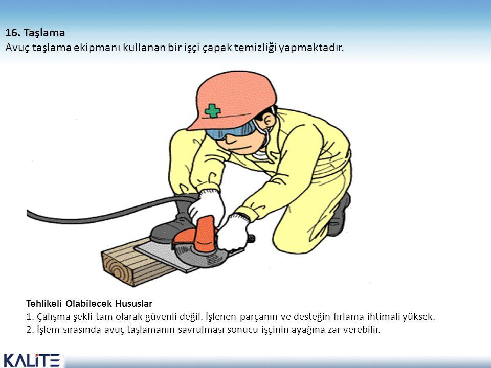 Tehlikeli Olabilecek Hususlar 1. Çalışma şekli tam olarak güvenli değil. İşlenen parçanın ve desteğin fırlama ihtimali yüksek. 2. İşlem sırasında avuç