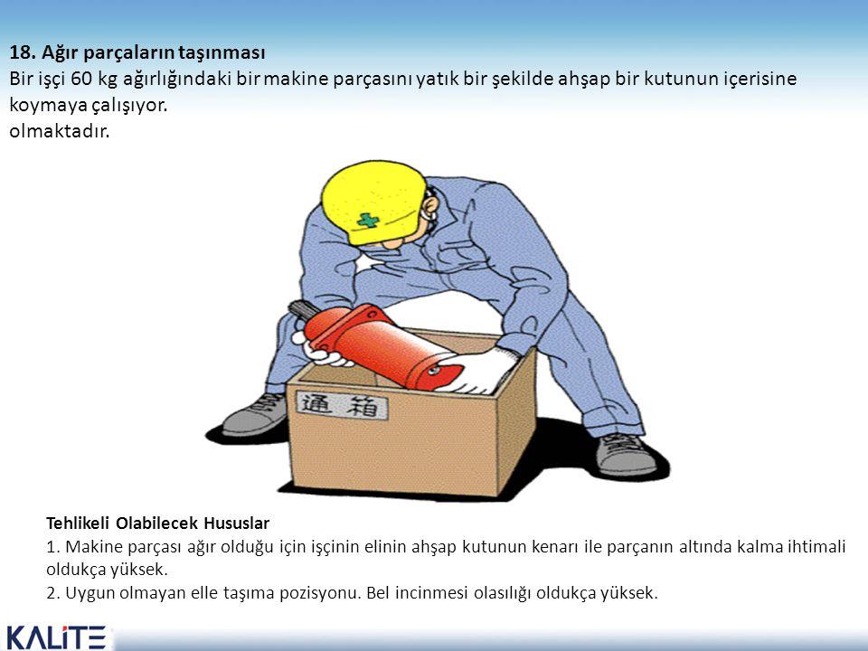 Tehlikeli Olabilecek Hususlar 1. Makine parçası ağır olduğu için işçinin elinin ahşap kutunun kenarı ile parçanın altında kalma ihtimali oldukça yükse