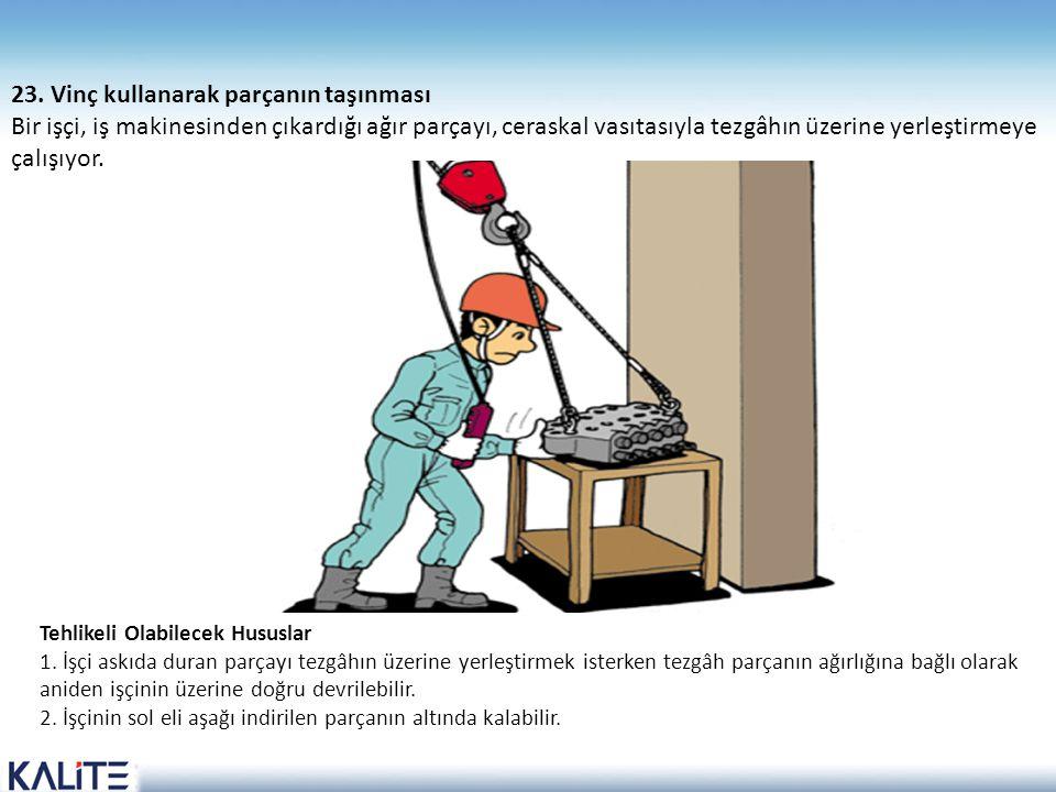 Tehlikeli Olabilecek Hususlar 1. İşçi askıda duran parçayı tezgâhın üzerine yerleştirmek isterken tezgâh parçanın ağırlığına bağlı olarak aniden işçin