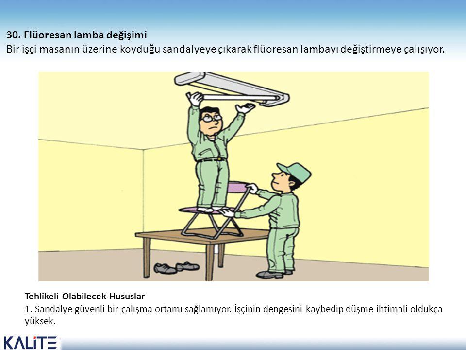 Tehlikeli Olabilecek Hususlar 1. Sandalye güvenli bir çalışma ortamı sağlamıyor. İşçinin dengesini kaybedip düşme ihtimali oldukça yüksek. 30. Flüores