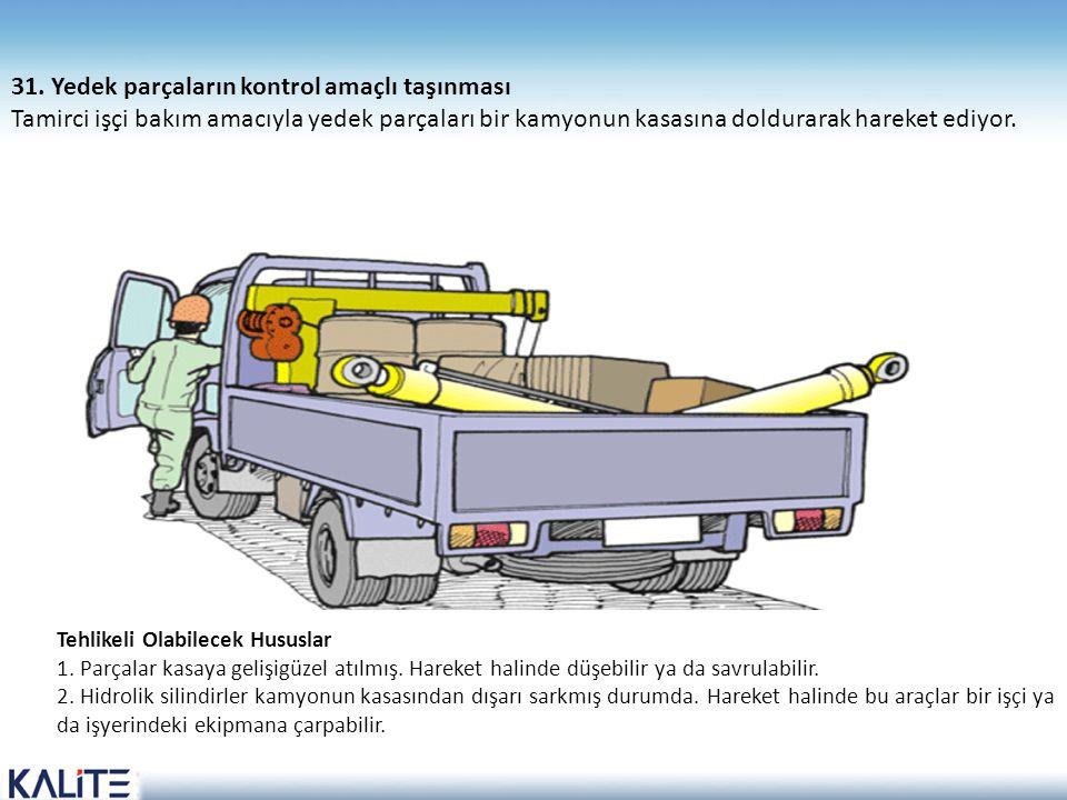 Tehlikeli Olabilecek Hususlar 1. Parçalar kasaya gelişigüzel atılmış. Hareket halinde düşebilir ya da savrulabilir. 2. Hidrolik silindirler kamyonun k