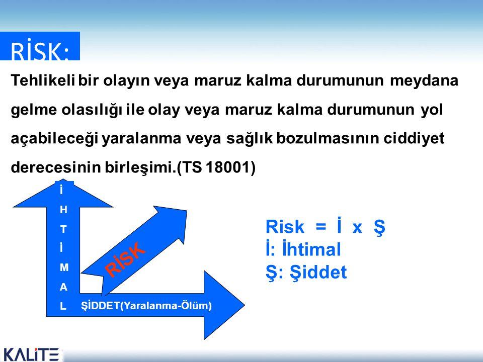 RİSK; Bir tehlikenin ortaya çıkma olasılığı ve bu tehlikenin ortaya çıktığı anda sebep olacağı etkinin şiddeti arasındaki bağlantıdır.