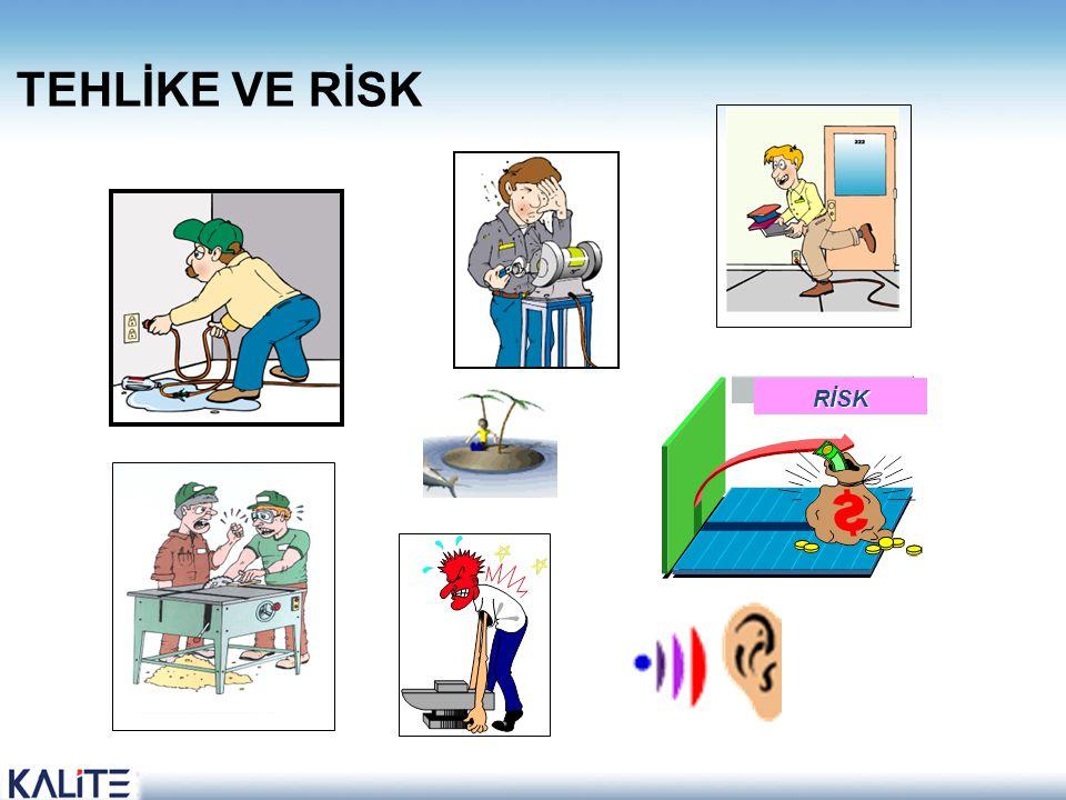  Tehlikelerin belirlenmesi,  Her bir tehlikenin ortaya çıkma olasılığıyla, olası sonuçların şiddet derecesinin değerlendirilmesi,  Mevcut kontrollerin etkinliğinin gözden geçirilmesi,  Acil önlem gerektiren yüksek risklerle,  Orta vadede önlem alınması gereken risklerin belirlenmesi  Bu risklerin kabul edilebilir seviyelere indirilmesi için alınacak önlemlerin belirlenerek uygulanması ve izlenmesidir.