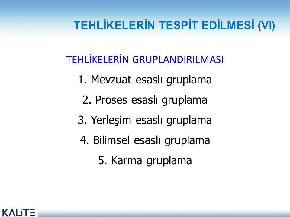 TEHLİKELERİN GRUPLANDIRILMASI 1. Mevzuat esaslı gruplama 2. Proses esaslı gruplama 3. Yerleşim esaslı gruplama 4. Bilimsel esaslı gruplama 5. Karma gr