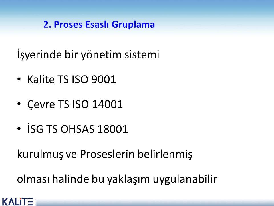 2. Proses Esaslı Gruplama İşyerinde bir yönetim sistemi • Kalite TS ISO 9001 • Çevre TS ISO 14001 • İSG TS OHSAS 18001 kurulmuş ve Proseslerin belirle