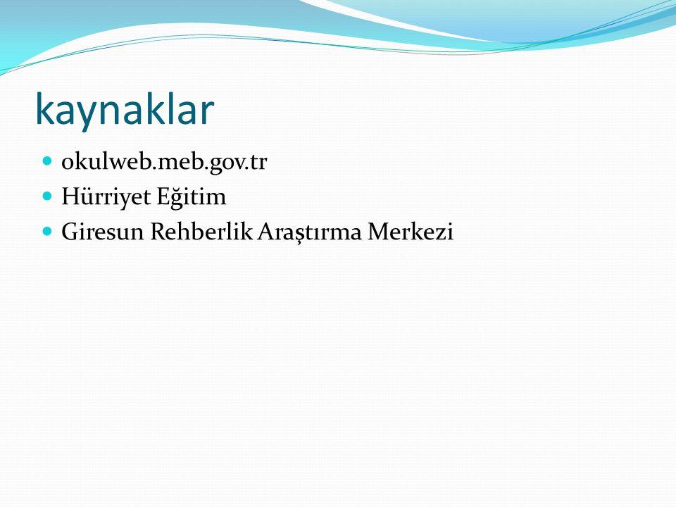 kaynaklar  okulweb.meb.gov.tr  Hürriyet Eğitim  Giresun Rehberlik Araştırma Merkezi