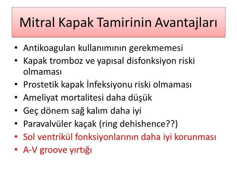 Mitral Kapak Tamirinin Avantajları • Antikoagulan kullanımının gerekmemesi • Kapak tromboz ve yapısal disfonksiyon riski olmaması • Prostetik kapak İn