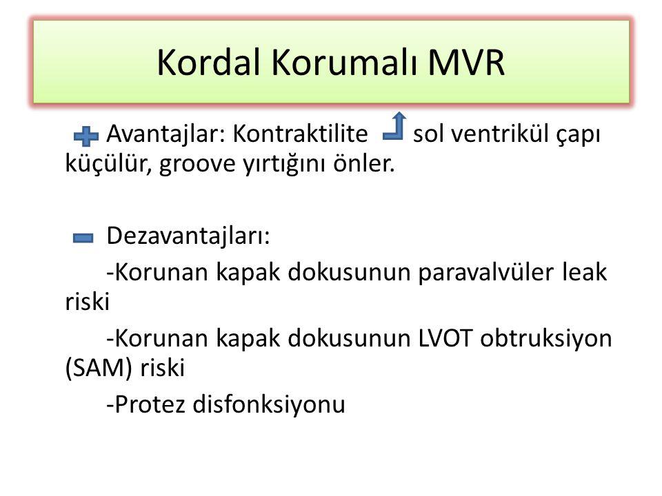 Kordal Korumalı MVR Avantajlar: Kontraktilite sol ventrikül çapı küçülür, groove yırtığını önler. Dezavantajları: -Korunan kapak dokusunun paravalvüle