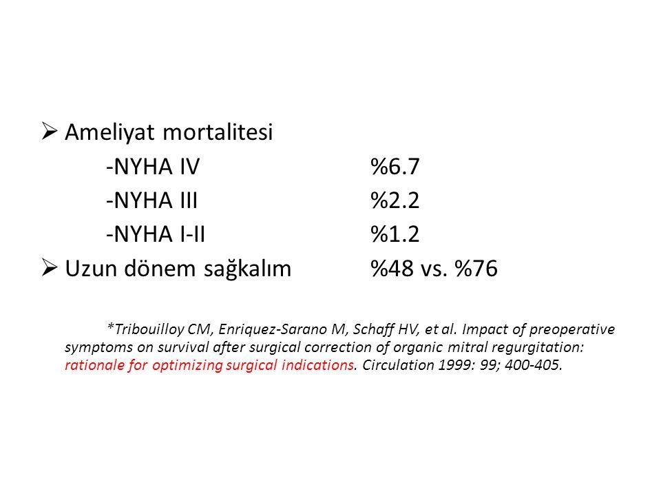  Ameliyat mortalitesi -NYHA IV%6.7 -NYHA III%2.2 -NYHA I-II%1.2  Uzun dönem sağkalım %48 vs. %76 *Tribouilloy CM, Enriquez-Sarano M, Schaff HV, et a