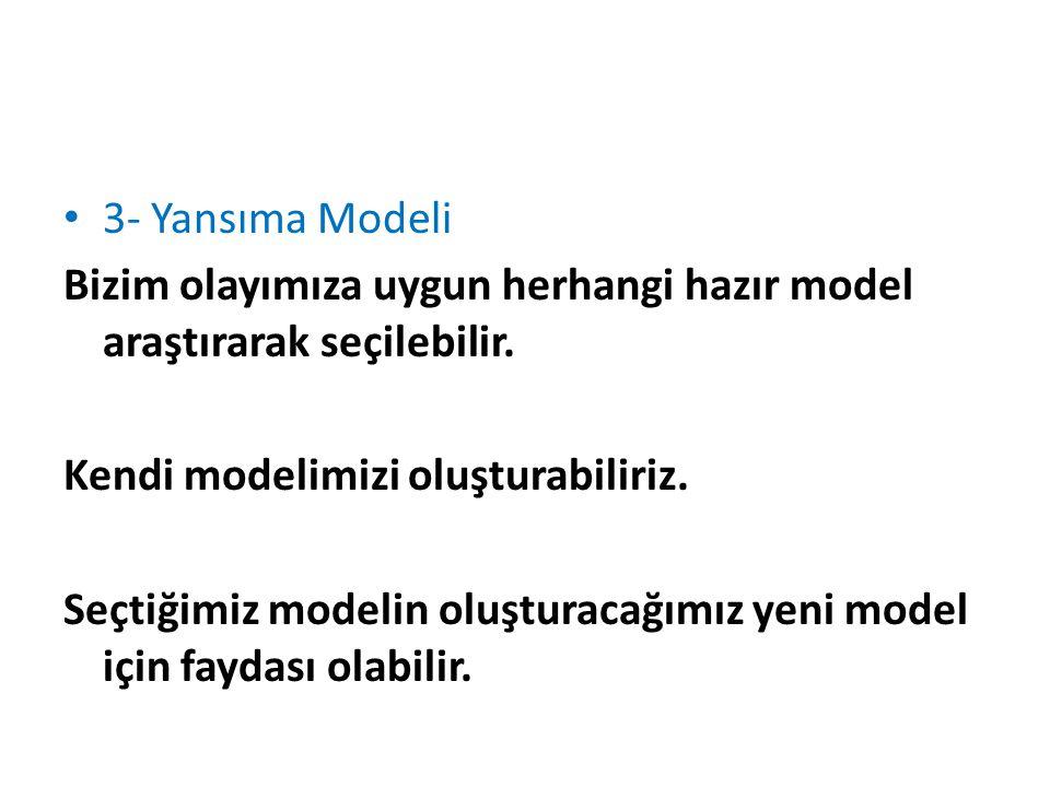 • 3- Yansıma Modeli Bizim olayımıza uygun herhangi hazır model araştırarak seçilebilir. Kendi modelimizi oluşturabiliriz. Seçtiğimiz modelin oluşturac