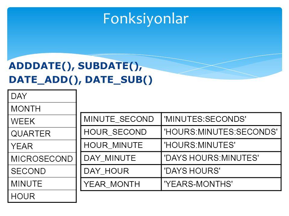 ADDDATE(), SUBDATE(), DATE_ADD(), DATE_SUB() MINUTE_SECOND'MINUTES:SECONDS' HOUR_SECOND 'HOURS:MINUTES:SECONDS' HOUR_MINUTE 'HOURS:MINUTES' DAY_MINUTE