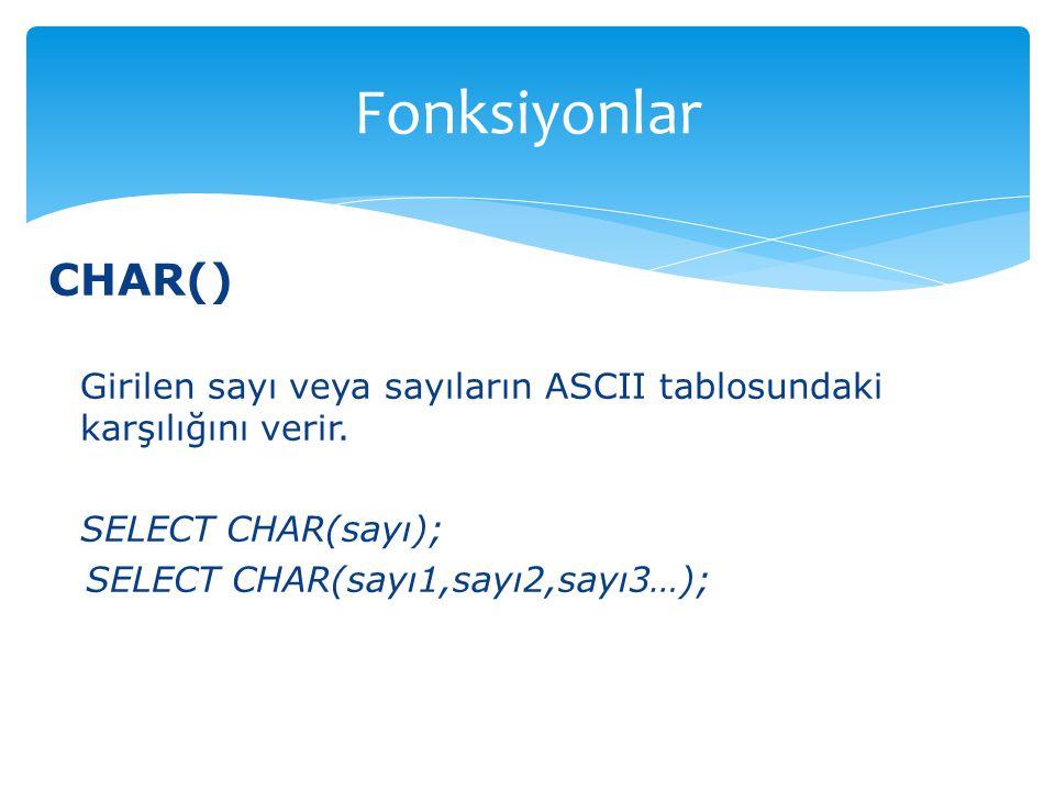CHAR() Girilen sayı veya sayıların ASCII tablosundaki karşılığını verir. SELECT CHAR(sayı); SELECT CHAR(sayı1,sayı2,sayı3…); Fonksiyonlar