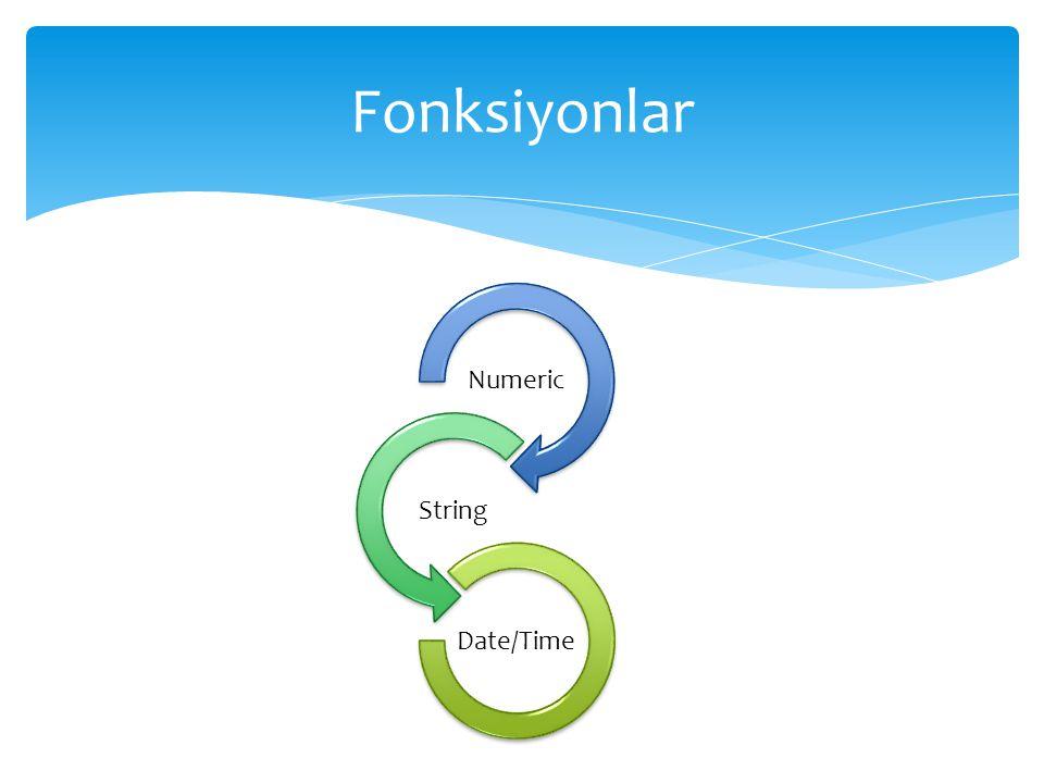 Fonksiyonlar Numeric String Date/Time
