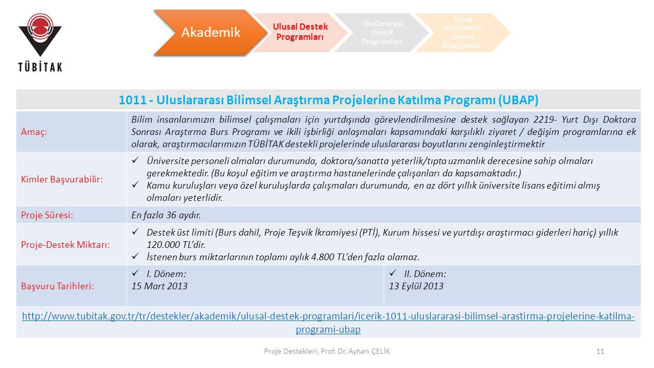 Proje Destekleri, Prof. Dr. Ayhan ÇELİK11 Akademik Ulusal Destek Programları Uluslararası Destek Programları Konuk Araştırmacı Destek Programları 1011