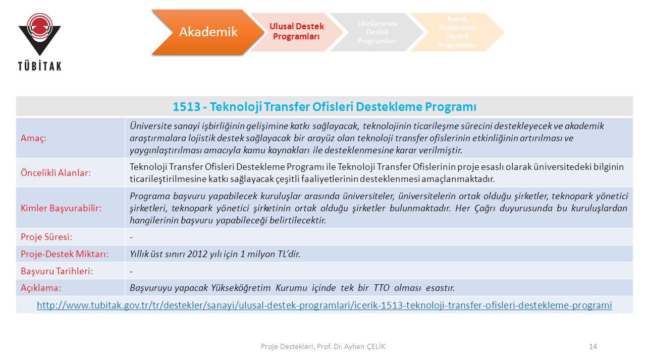 Proje Destekleri, Prof. Dr. Ayhan ÇELİK14 Akademik Ulusal Destek Programları Uluslararası Destek Programları Konuk Araştırmacı Destek Programları 1513