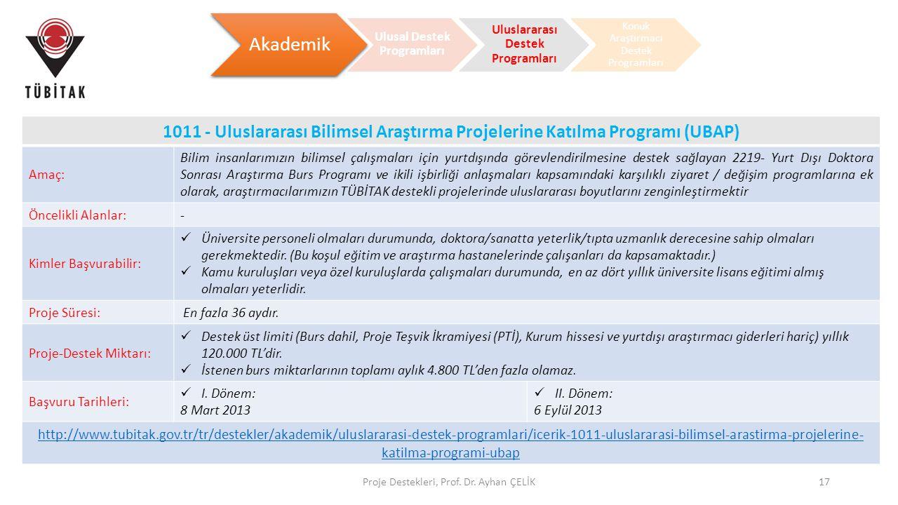 Proje Destekleri, Prof. Dr. Ayhan ÇELİK17 Akademik Ulusal Destek Programları Uluslararası Destek Programları Konuk Araştırmacı Destek Programları 1011
