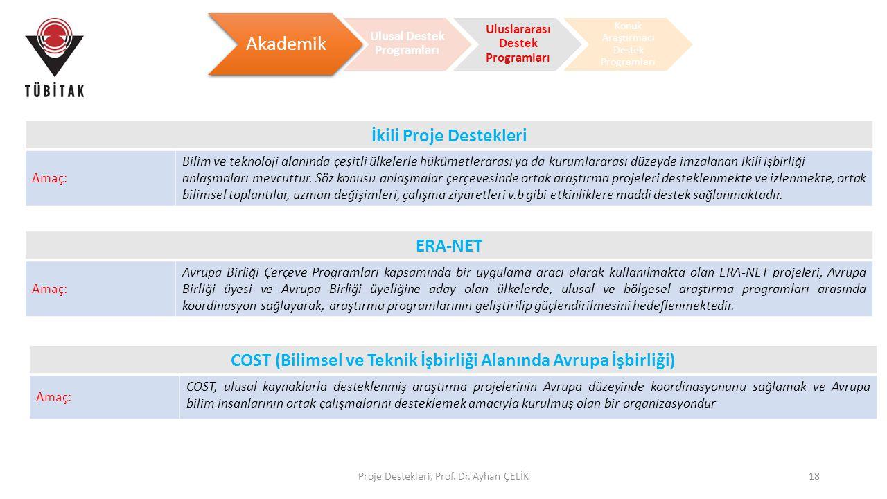Proje Destekleri, Prof. Dr. Ayhan ÇELİK18 Akademik Ulusal Destek Programları Uluslararası Destek Programları Konuk Araştırmacı Destek Programları İkil