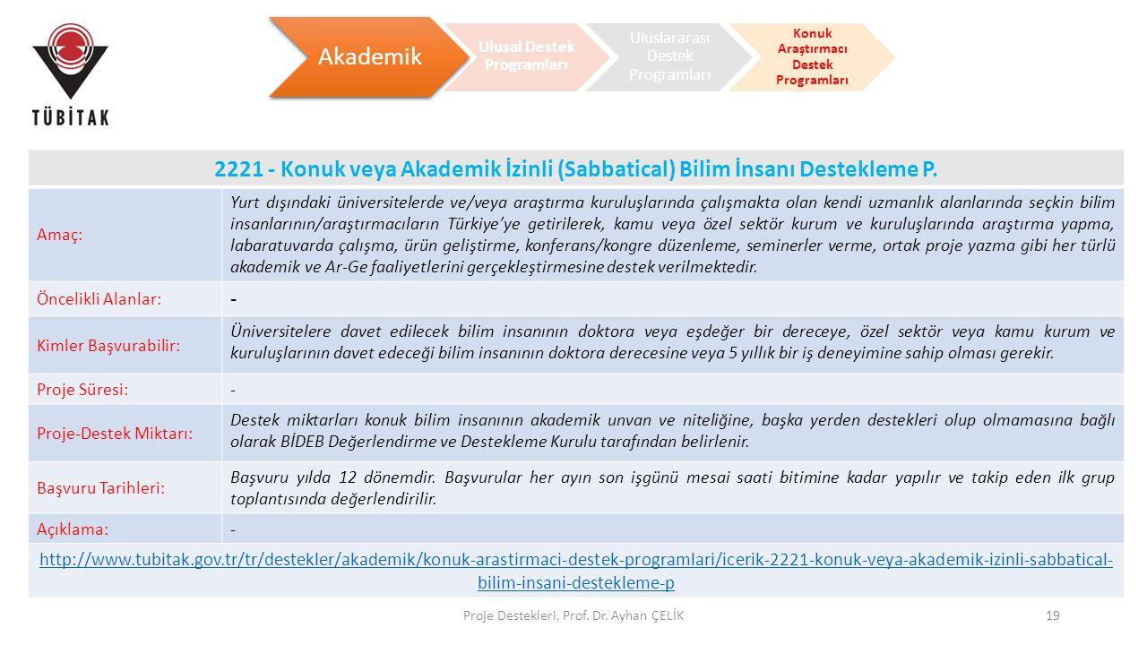 Proje Destekleri, Prof. Dr. Ayhan ÇELİK19 Akademik Ulusal Destek Programları Uluslararası Destek Programları Konuk Araştırmacı Destek Programları 2221