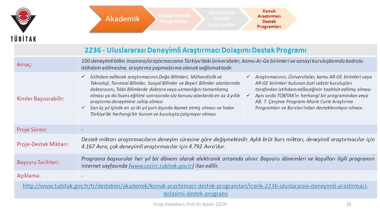 Proje Destekleri, Prof. Dr. Ayhan ÇELİK20 Akademik Ulusal Destek Programları Uluslararası Destek Programları Konuk Araştırmacı Destek Programları 2236