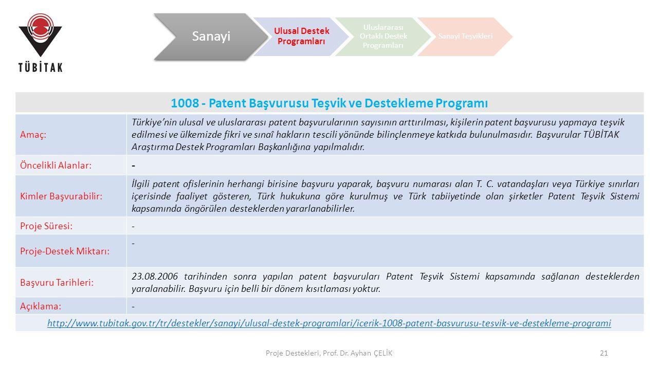 Proje Destekleri, Prof. Dr. Ayhan ÇELİK21 1008 - Patent Başvurusu Teşvik ve Destekleme Programı Amaç: Türkiye'nin ulusal ve uluslararası patent başvur