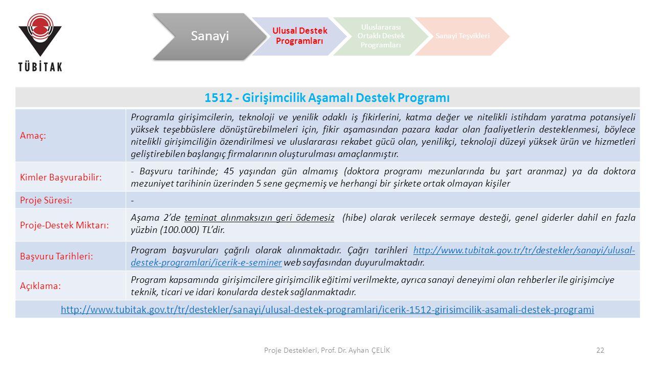 Proje Destekleri, Prof. Dr. Ayhan ÇELİK22 1512 - Girişimcilik Aşamalı Destek Programı Amaç: Programla girişimcilerin, teknoloji ve yenilik odaklı iş f