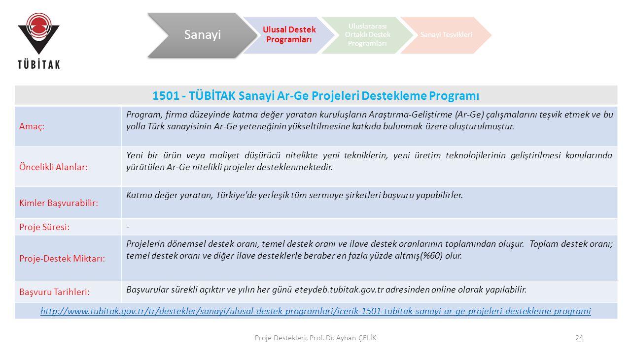 Proje Destekleri, Prof. Dr. Ayhan ÇELİK24 1501 - TÜBİTAK Sanayi Ar-Ge Projeleri Destekleme Programı Amaç: Program, firma düzeyinde katma değer yaratan