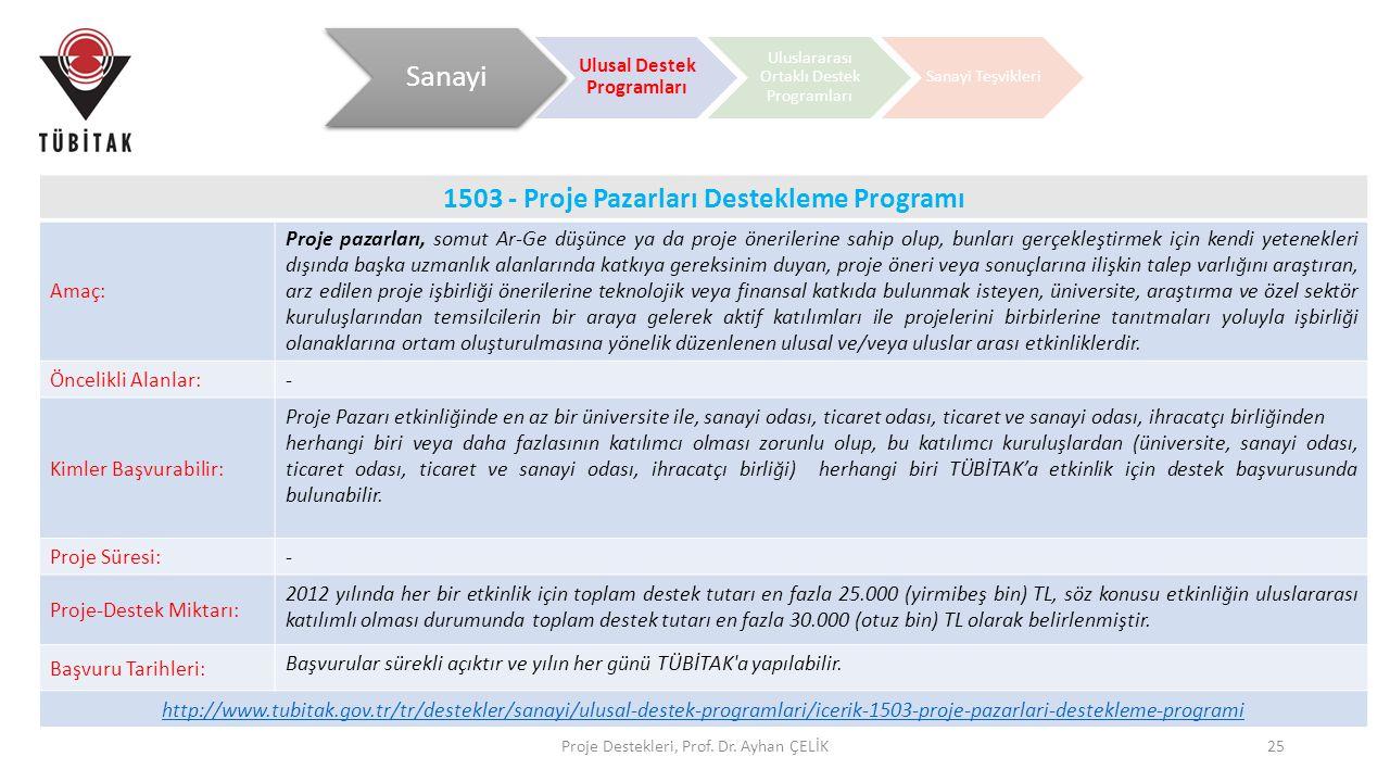 Proje Destekleri, Prof. Dr. Ayhan ÇELİK25 1503 - Proje Pazarları Destekleme Programı Amaç: Proje pazarları, somut Ar-Ge düşünce ya da proje önerilerin