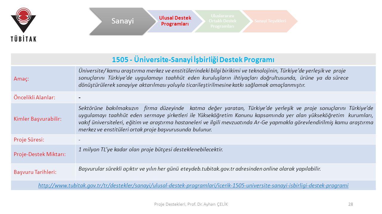 Proje Destekleri, Prof. Dr. Ayhan ÇELİK28 1505 - Üniversite-Sanayi İşbirliği Destek Programı Amaç: Üniversite/ kamu araştırma merkez ve enstitülerinde